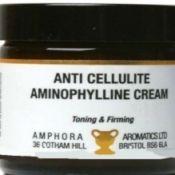 Амінофілін від целюліту і для схуднення