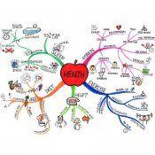 Шкідливі чинники впливають на здоров`я людини. Здоровий спосіб життя